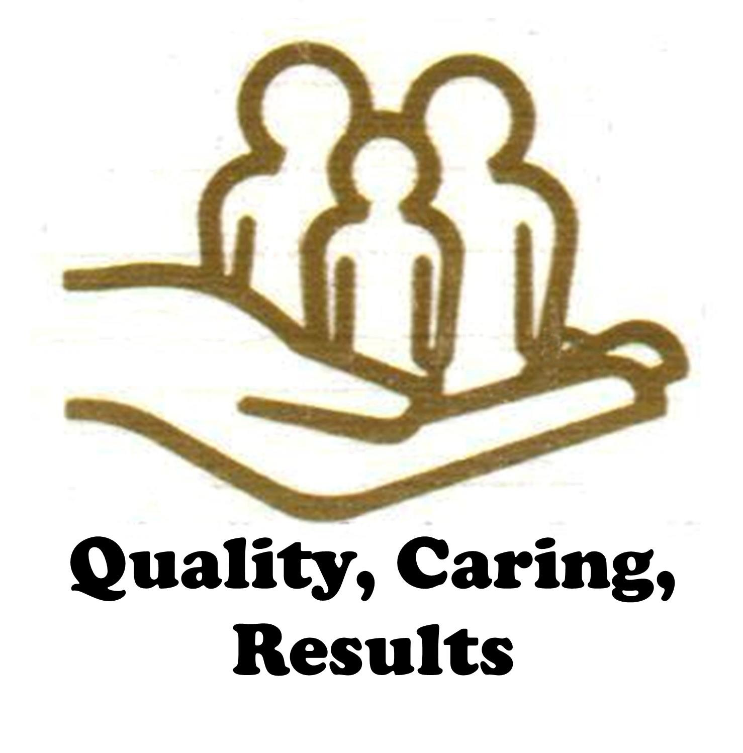 Tevel Chiropractic Quality Caring Results